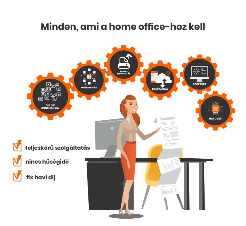 Home office megoldások - Amtech Rendszerház